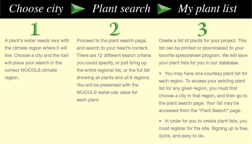 WUCOLS Search Tool Intro
